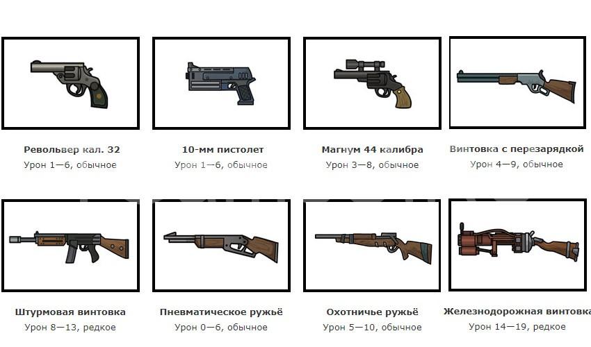 Оружие в Fallout Shelter