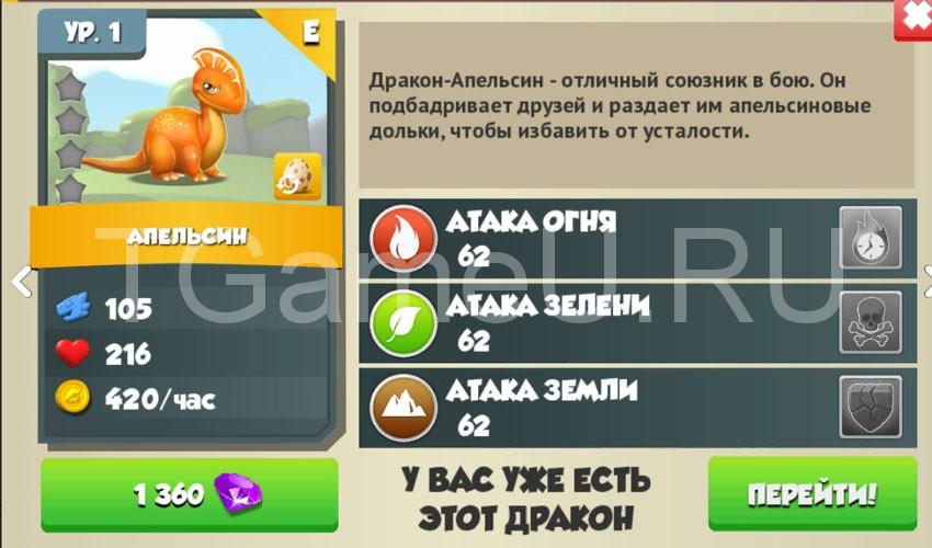 описание апельсина